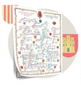 Árboles Genealógicos de los Reyes de España